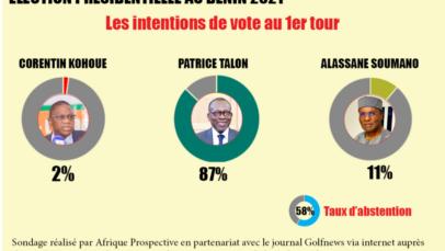 Présidentielle au Benin- sondage de l´Institut afrique propective (Iap):  clap de fin